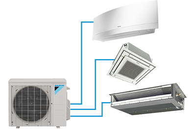 Daikin Multi Zone ductless system - one outdoor unit connected to three indoor units